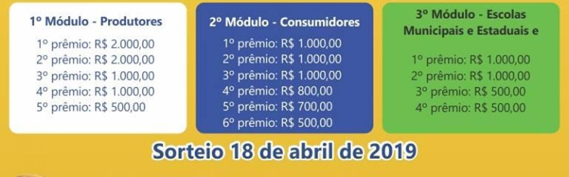 Programa Nota Fiscal Premiada, prêmios em dinheiro para quem comprar ou contratar serviços em Itarana