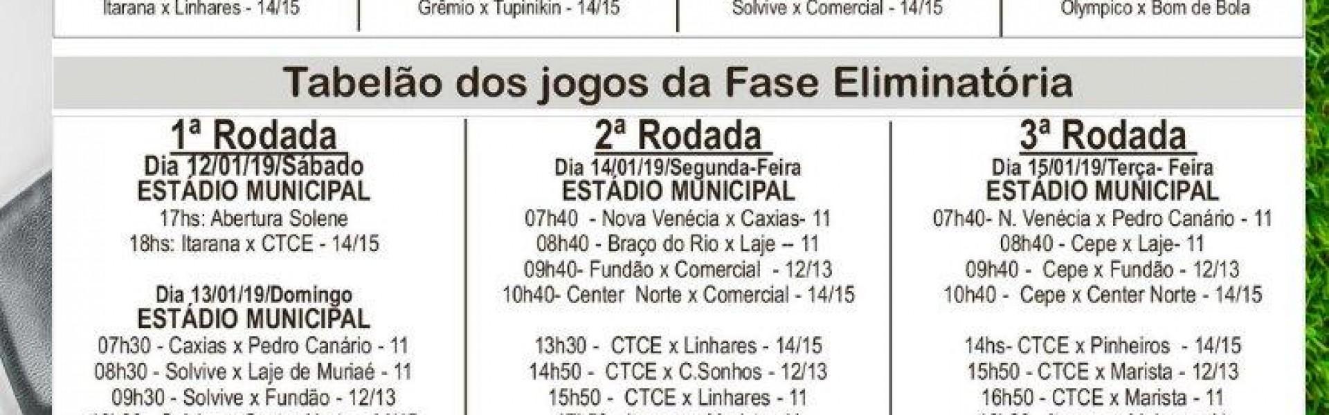 Tabela das Finais Gerais da 43ª Copa A Gazetinha em Itarana