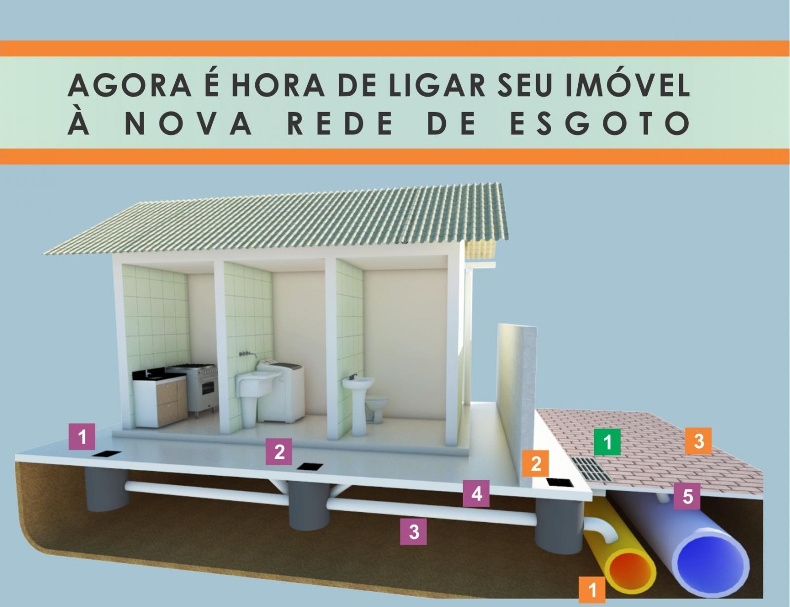 Rede de Tratamento de Esgoto de Itarana já está funcionando, moradores devem ligar seus imóveis à Rede Coletora