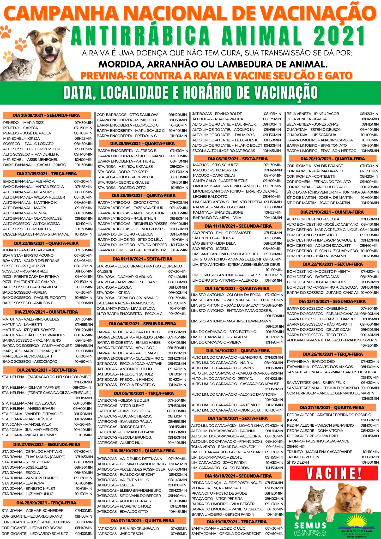 Campanha Nacional de Vacinação Antirrábica 2021 em Itarana acontece de 20 de setembro a 27 de outubro
